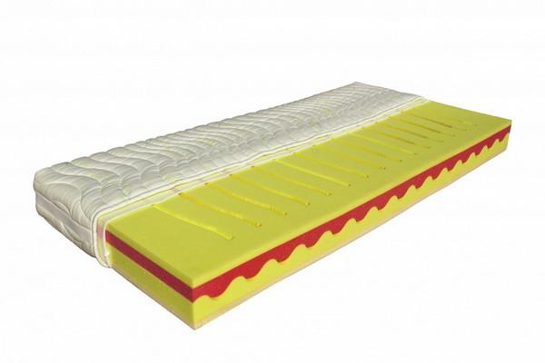 Antibakteriální matrace Mabo Ante